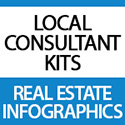 [LCK] Real Estate Infographics discount coupon